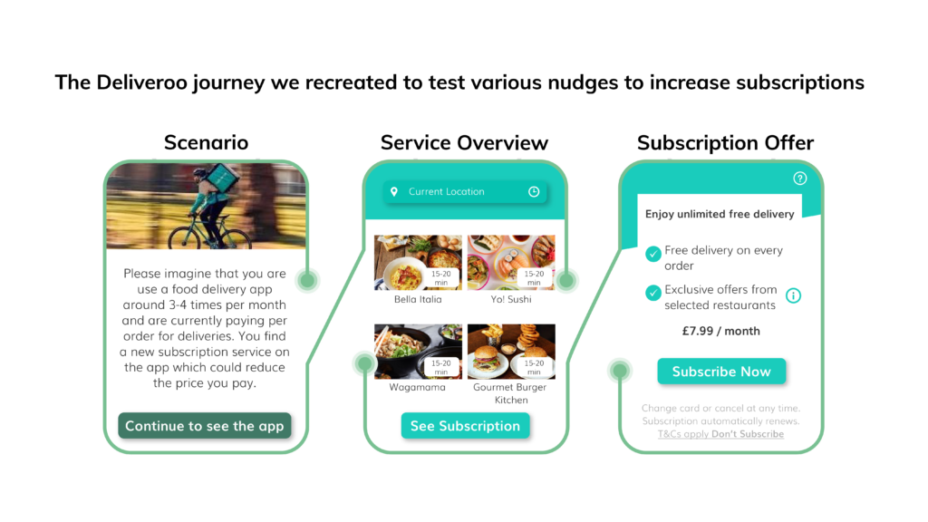 Showing Deliveroo journey using cards
